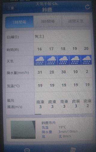 20101009f1weather